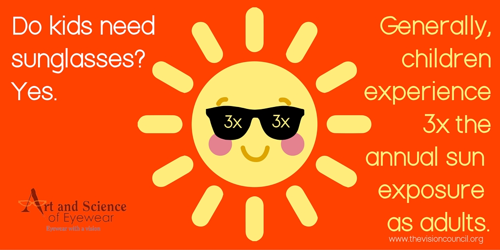[Fact Graphic] Kids need Sunglasses - 3x Sun Exposure Compared to Adults